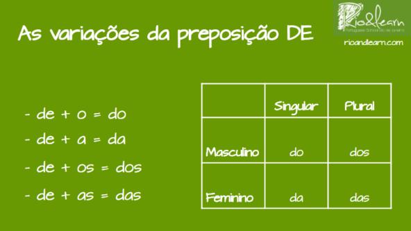 Preposition De in Portuguese. Variations of the preposition De: de + artigo o = do. de + artigo a = da. de + artigo os = dos. de + artigo as = das.