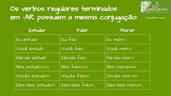 Conjugação dos verbos terminados em -ar no presente: estudar, falar e morar.