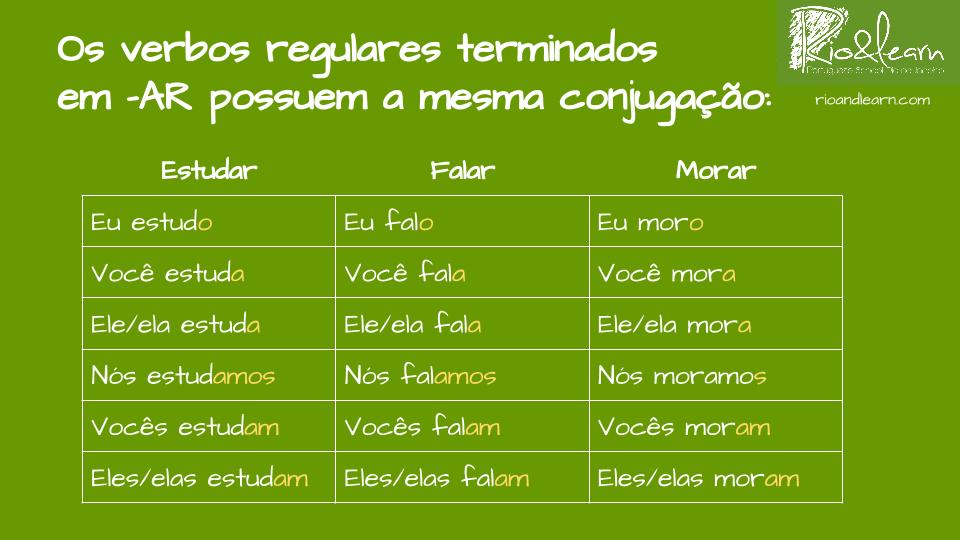 Verbos AR en presente en Portugués – Rio & Learn
