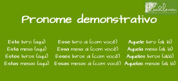 Demonstrative Pronouns in Portuguese: este, esta, estes, estas, esse, essa, esses, essas, aquele, aquelas, aqueles, aquelas.