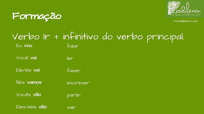 Construction of Immediate Future in Portuguese: Verbo ir (to go) + infinitivo do verbo principal (infinitive of the main verb): Eu vou falar, você vai ler, ele/ela vai fazer, nós vamos escrever, vocês vão partir, eles/elas vão sair.