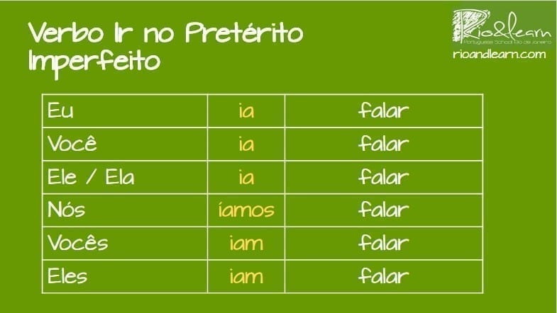 Pretérito Imperfecto Del Verbo Ir En Portugués A Dica Do