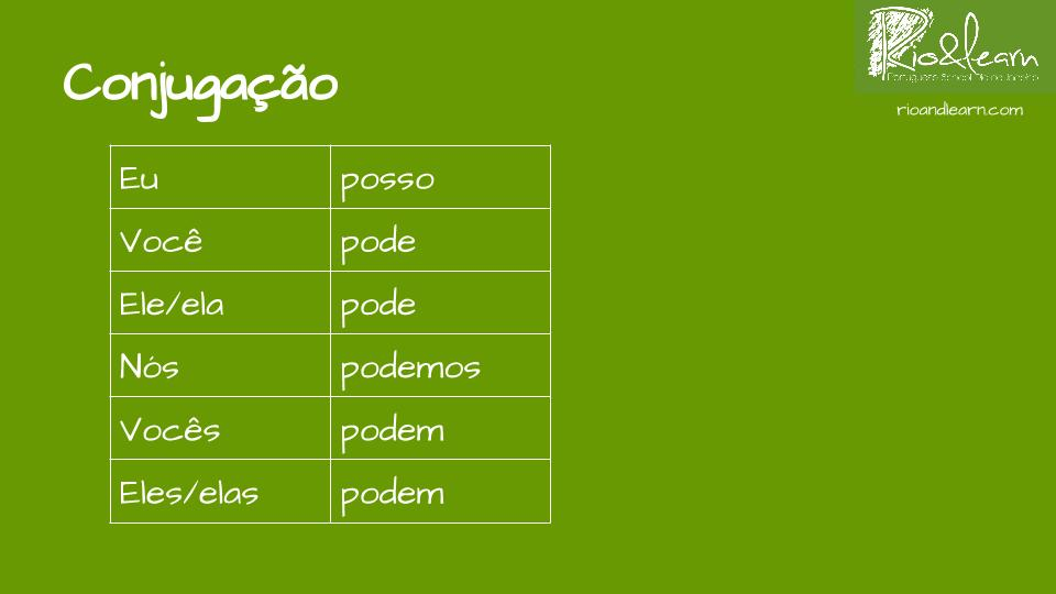 Simple present of verb Poder in Portuguese - A Dica