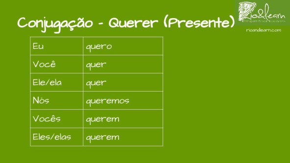 Querer in the Present tense in Portuguese. Conjugation of the verb QUERER (to want) in the simple presente in Portuguese: eu quero, você quer, ele/ela quer, nós queremos, vocês querem, eles/elas querem.