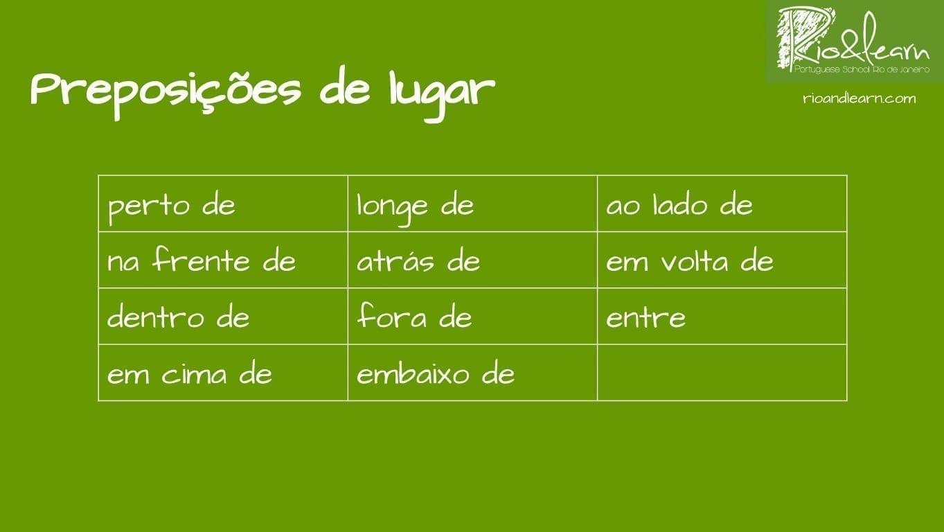 Preposições de lugar em português: perto de, na frente de, dentro de, em cima de, longe de, atrás de, fora de, embaixo de, ao lado de, em volta de, entre.