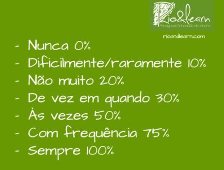 Los adverbios de frecuencia en portugués: nunca, dificilmente, raramente, não muito, de vez em quando, às vezes, com frequência, sempre.