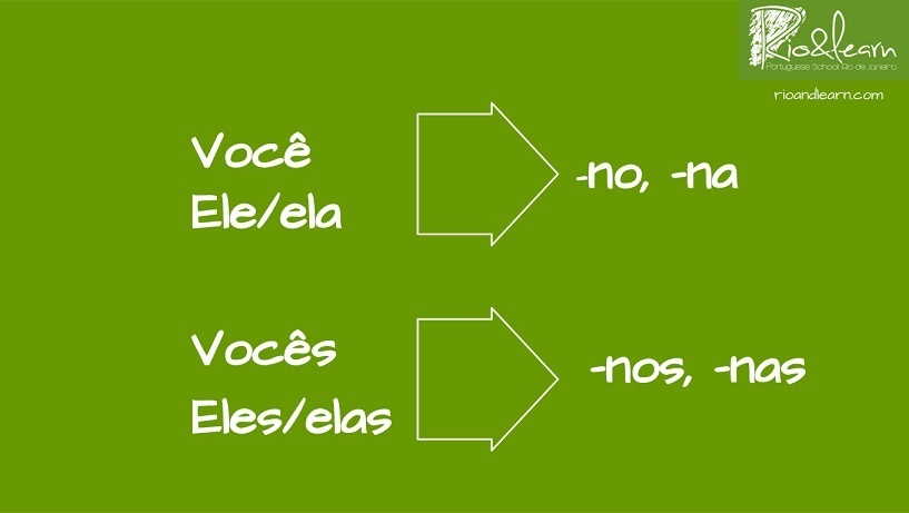 Example of direct object pronouns in Portuguese: Personal pronouns No and Na. Você, Ele, Ela, No, Na. Vocês, Eles, Elas, Nos, Nas.