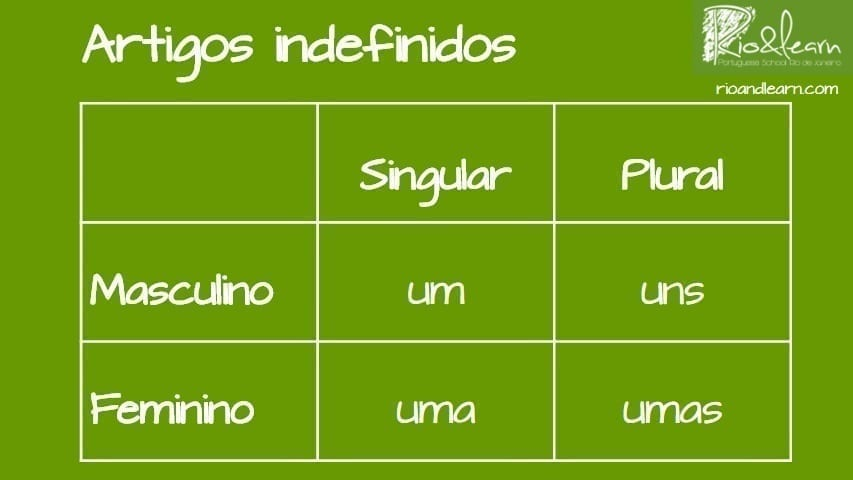 Indefinite articles in Portuguese. In Portuguese there are four indefinite articles. The indefinite articles in the singular form are: Um and Uma. The indefinite articles in the plural form are: Uns and Umas. A table with the indefinite articles divided into singular, plural, masculine and feminine.