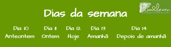 Today, Yesterday and Tomorrow in Portuguese. Dias da semana. To talk about the days of a week we use: Anteontem, ontem, hoje, amanhã and depois de amanhã.