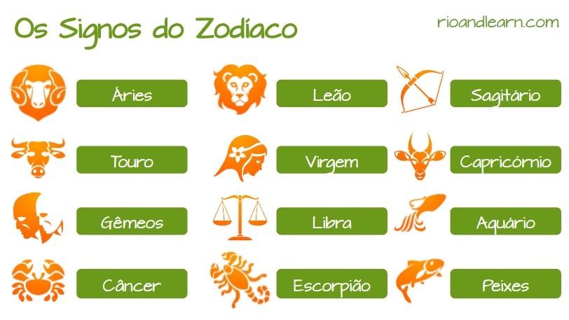 Signos del zodiaco en portugu s a dica do dia - Signos del zodiaco en orden ...