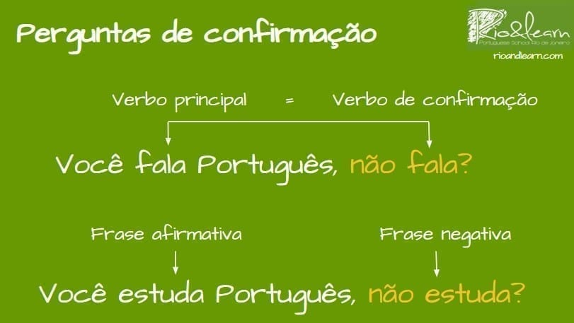Perguntas de confirmação. Verbo principal igual ao Verbo de confirmação: Você fala Português, não fala? Frase afirmativa oposta a frase negativa: Você estuda Português, não estuda?