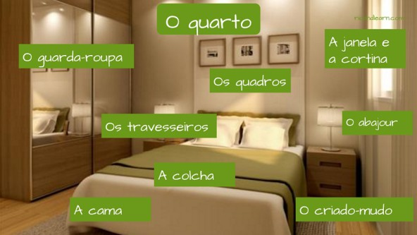 Objects of the bedroom in Portuguese. In the room there are: o guarda-roupa, os travesseiros, os quadros, a colcha, a cama, o criado-mudo, o abajur, a janela and a cortina.