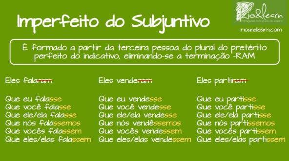 Imperfeito do Subjuntivo em Português. O imperfeito do subjuntivo é formado a partir da terceira pessoa do plural do pretérito perfeito do indicativo, eliminando-se a terminação -RAM. Exemplos de conjugação do imperfeito do subjuntivo: Eles falaram, que eu falasse, que você falasse, que ele falasse, que nós falássemos, que vocês falassem, que eles falassem. Eles venderam: Que eu vendesse, que você vendesse, que ele vendesse, que nós vendêssemos, que vocês vendessem, que eles vendessem. Eles partiram: Que eu partisse, que você partisse, que ele partisse, que nós partíssemos, que vocês partissem, que eles partissem.