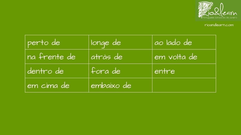 Prepositions of place in Portuguese: perto de, na frente de, dentro de, em cima de, longe de, atrás de, fora de, embaixo de, ao lado de, em volta de, entre.