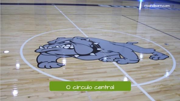 Partes del campo de baloncesto en portugués. El círculo central: O círculo central.