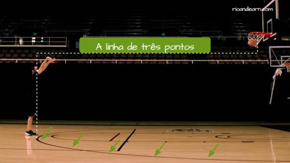 Vocabulario de baloncesto en portugués. La línea de tres puntos: A linha de três pontos.