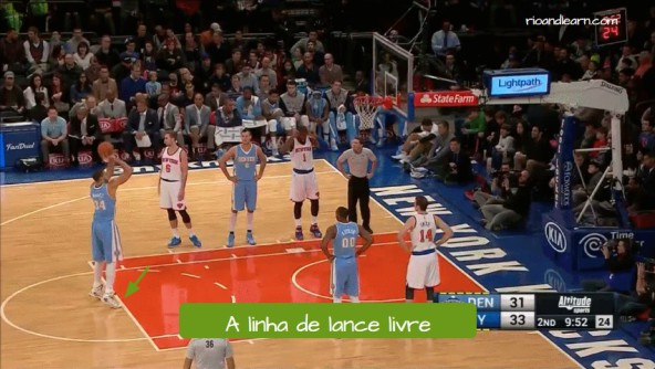Partes del campo de baloncesto en portugués. La línea de tiros libres: A linha de lance livre.