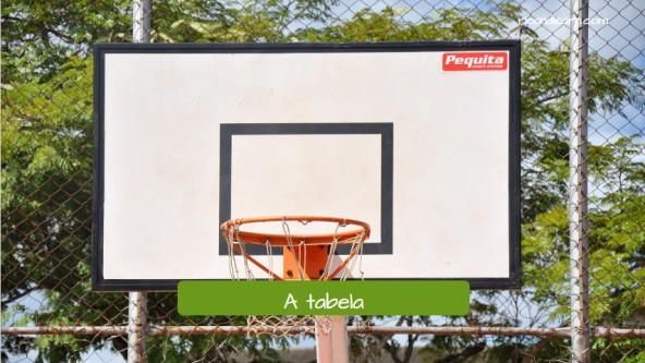 Vocabulario de baloncesto en portugués. El tablero: A tabela.
