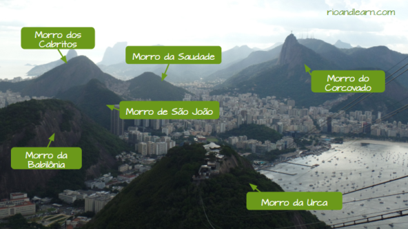 Ejemplos de Morro en Río de Janeiro. Morro dos Cabritos. Morra da Saudade. Morro do Corcovado. Morro de São João. Morro da Babilônia. Morro da Urca.