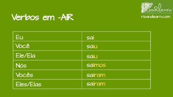 Portuguese Past Tense. Perfeito dos verbos terminados em AIR: Eu sai, você saiu, ele saiu, nós saímos, vocês saíram, eles saíram.