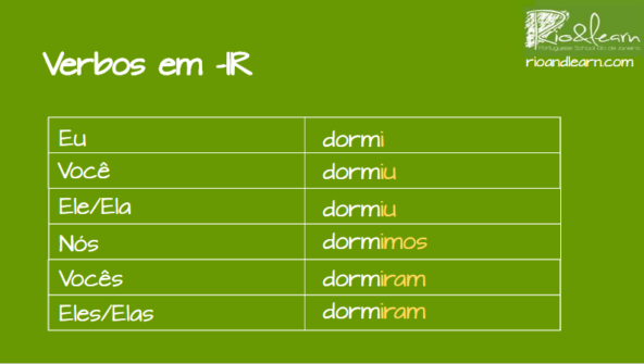 Pretérito Perfeito em Português. Conjugação dos verbos em IR: Eu dormi, você dormiu, ele dormiu, nós dormimos, vocês dormiram, eles dormiram.