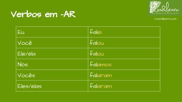 Pretérito Perfeito em Português. Conjugação dos verbos terminados em AR: Eu falei, você falou, ele falou, nos falamos, vocês falaram, eles falaram.