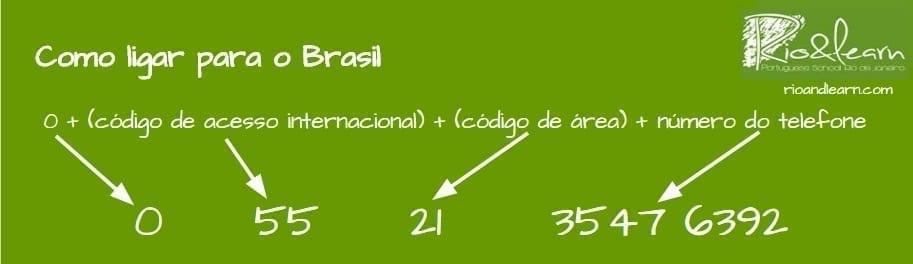 Como ligar para o Brasil: 00 (código de acesso internacional IAC) + 55 (código de área do Brasil) + número do telefone: 00 + 55 + 21 + 3547 6392