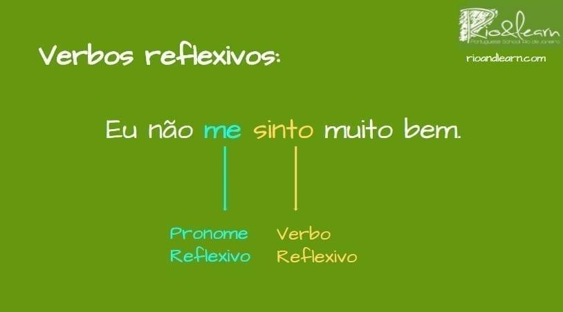 Verbos Reflexivos em Português. Verbos Reflexivos
