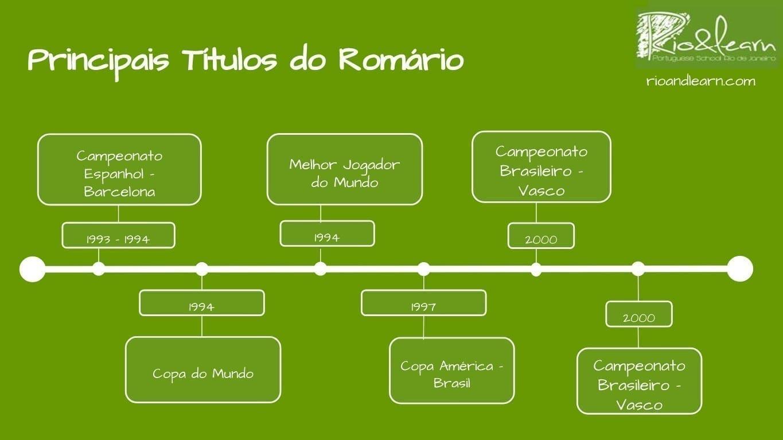 Romário Footballer. Principais Títulos do Romário.