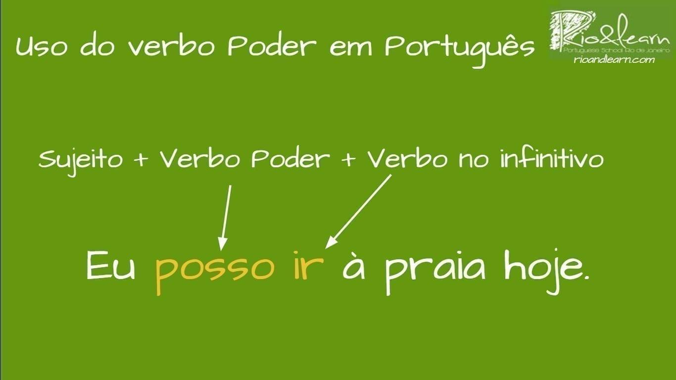 How to use Poder in Portuguese. Uso do verbo poder em português. Sujeito + verbo poder + verbo no infinitivo. Example: Eu posso ir à praia hoje.