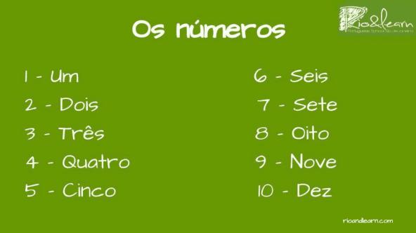The numbers from 1 to 10 in Portuguese. Os números: um, dois, três, quatro, cinco, seis, sete, oito, nove, dez.