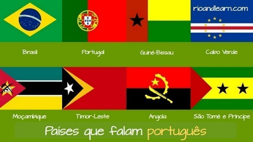 Learn to speak portugal portuguese for free