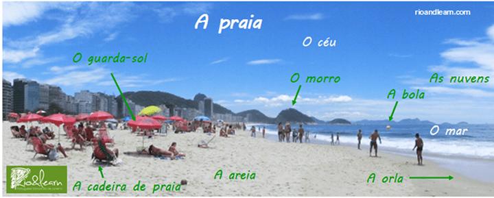 Beach vocabulary in Portuguese: A praia. Os itens mais comuns da praia são: o guarda-sol, o céu, o mar, as nuvens, a bola, o morro, a areia, a cadeira de praia. Rio & Learn.