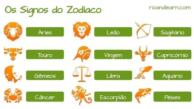Signos do Zodíaco em Português. Os signos do zodíaco
